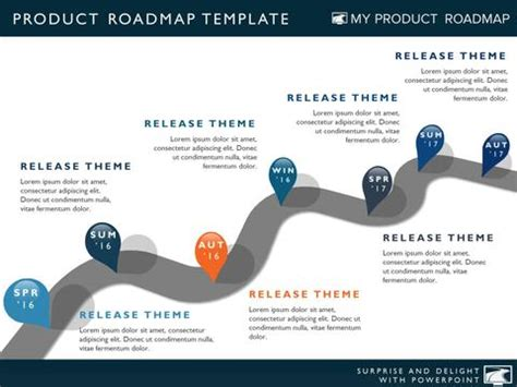 strategic roadmap template powerpoint product roadmaps and timelines for powerpoint my product