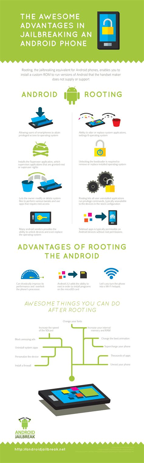 rooting android app advantages of rooting android phone why you should root infographic best android apps