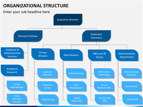Power Organization 5 organizational structure powerpoint template sketchbubble