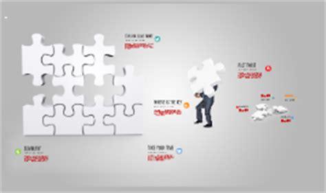 Mind Map Prezi Template By Prezi Templates By Prezibase On Prezi Prezi Newspaper Template
