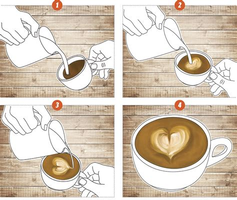 learn how to make your own latte at home