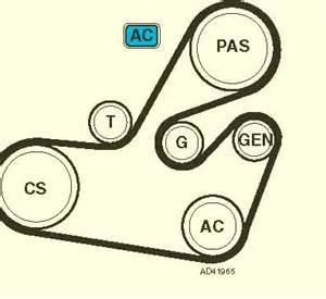 2002 ford taurus serpentine belt diagram 2002 wiring