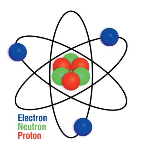 proton neutron elektron neutron related keywords neutron keywords