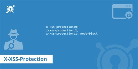 X-XSS-Protection - Preventing Cross-Site Scripting Attacks