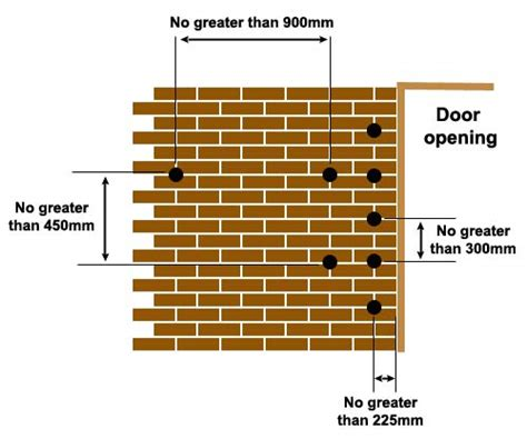 Bow Window Definition how to replace wall ties diagnosing wall tie failure and