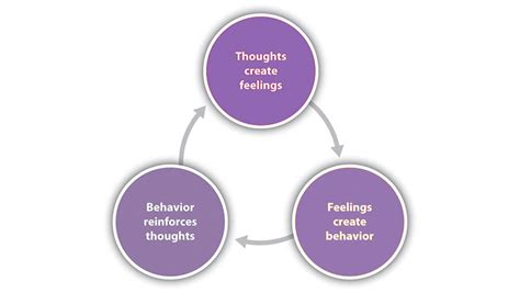 therapy naperville 2017 anxiety depression stress therapist
