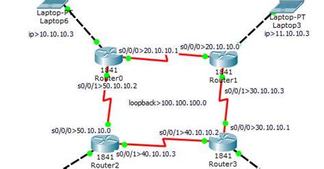 tutorial membuat jaringan lan pdf tutorial membuat jaringan ospf di cisco paket tracer