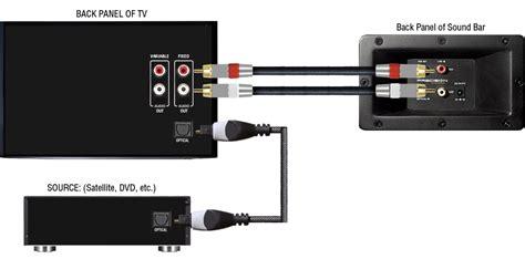 Samson Headphone Lifier S Phone speaker wiring diagram speaker get free image about