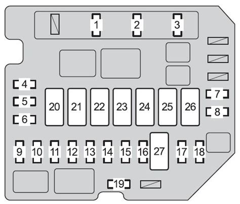 fuse box in toyota yaris wiring diagram with description