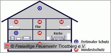 Feuermelder Pflicht In Bayern by Rauchmelderpflicht Ab 1 1 2018 In Bayern Freiwillige