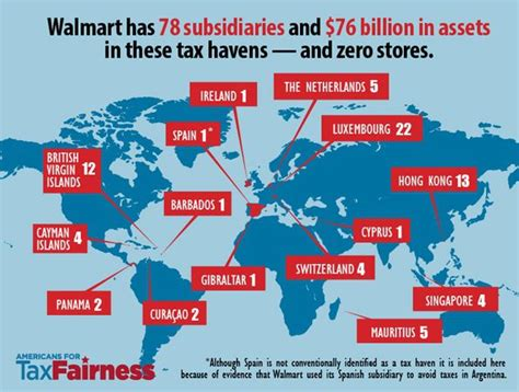 walmart map walmart web how world s corporation secretly uses havens to dodge taxes veterans today