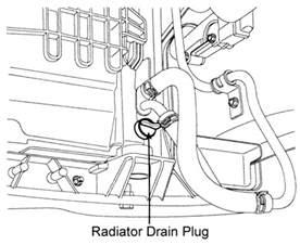 Kia Sedona Battery Drain Repair Guides Engine Fan Removal Installation