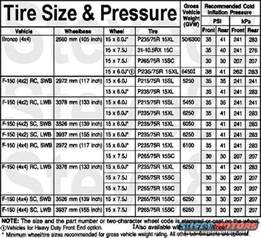 Trailer Tire Pressure Chart 31 Quot Tire Pressure Highway Ford Bronco Forum