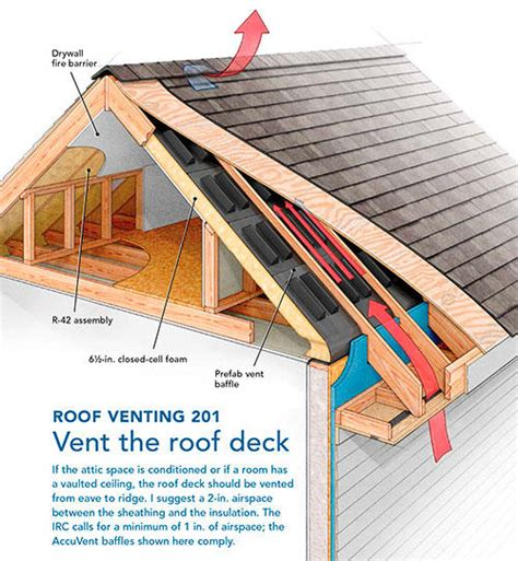 anatomy of a barrel tile roof pa 1101 a crash course in roof venting building science