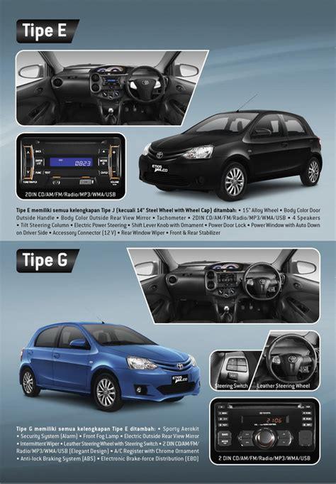 Jual Toyota Etios 1 2 Kaskus toyota etios valco club indonesia kaskus page 3 kaskus