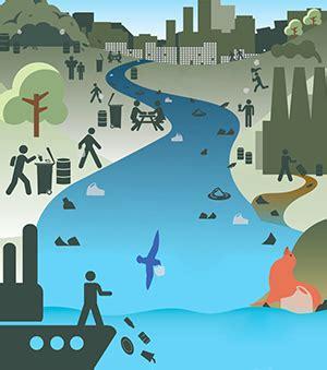 Limbah Kimia Dalam Pencemaran Udara Dan Air Ign Suharto filter penjernih air keluarga sehatcontoh pencemaran air