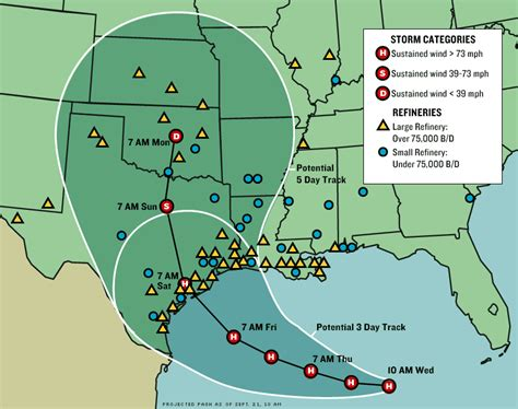 houston gas map potential nationwide impact