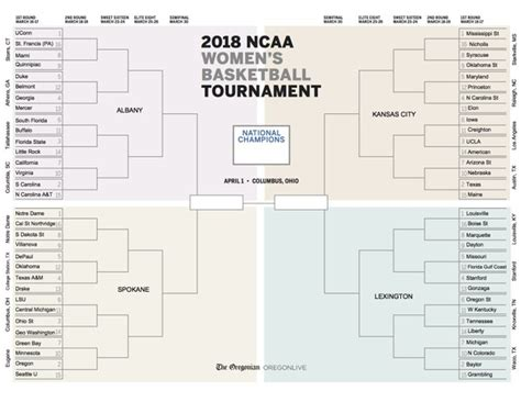 printable 4 name baby girl tournament bracket printable bracket for women s ncaa tournament 2018