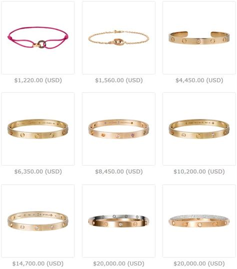 pink price cartier bracelet prices 2016 in yellow gold white