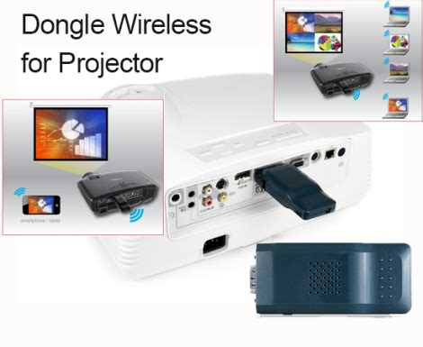 Kabel Proyektor Laptop wireless dongle projector jual wifi adapter awin