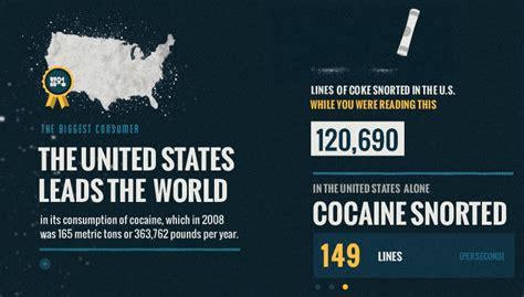 Cocaine Detox Time by After 40 Year Fight Illicit Use At All Time High