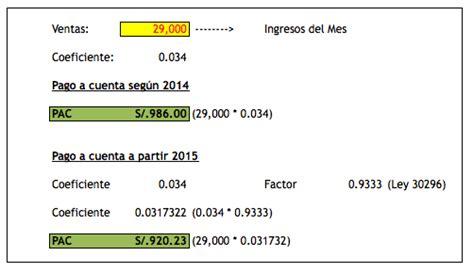 coeficiente del impuesto a la renta noticiero contable pago a cuenta del impuesto a renta a partir de enero 2015