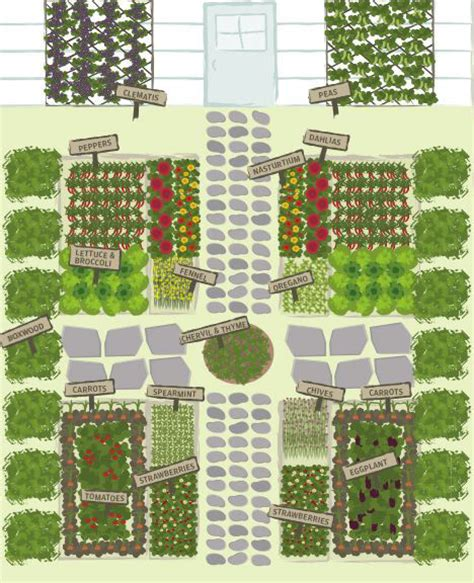 potager garden layout plans potager garden layout plans potager garden layout