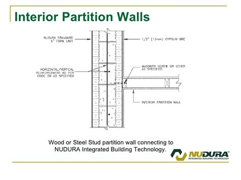 standard stud wall thickness 28 standard stud wall thickness partition stud