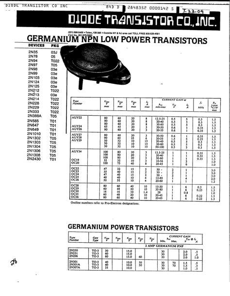 transistor a970 data sheet pdf oc26 datasheet datasheets manu page 1 transistor bjt pnp 35v v br ceo 3 5a i c to 3