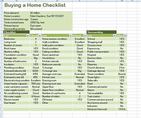 professional home buying checklist template formal word