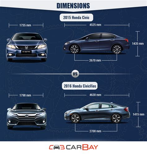 Honda Civic Dimensions by 2016 Honda Civic Vs 2015 Honda Civic The Vs New