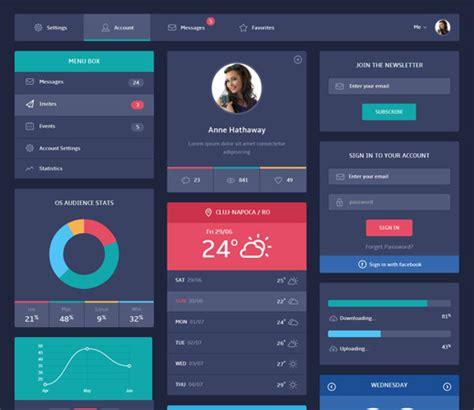 uikit templates 30 best free responsive website templates techclient
