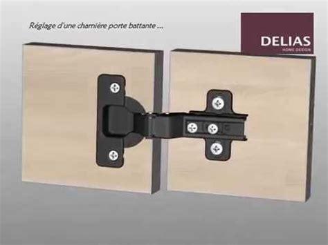 reglage porte de cuisine r 233 glage charni 232 re porte battante de meuble