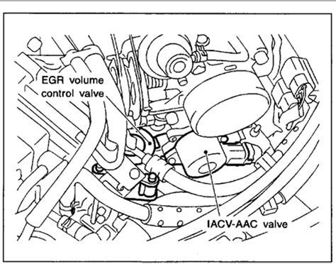 2001 nissan maxima p0505 2001 nissan maxima p0505 idle air controller autos post
