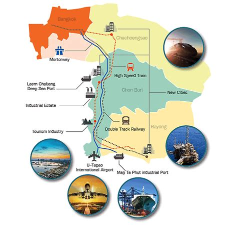 BOI's Incentives in the EEC | Bangkok Post: business