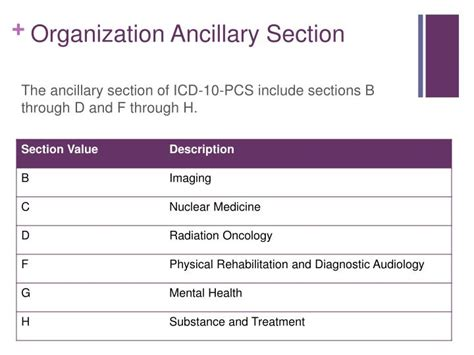 previous c section icd 9 ppt introduction to icd 10 pcs powerpoint presentation