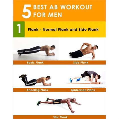 best ab exercises 5 best ab workout for sixpack facts