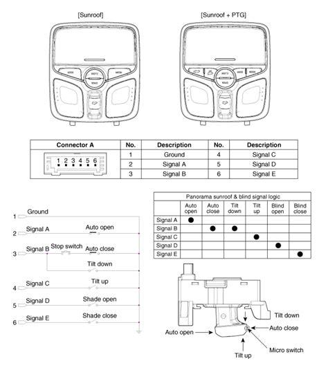 2011 kia sorento wiring schematic wiring diagram 2018