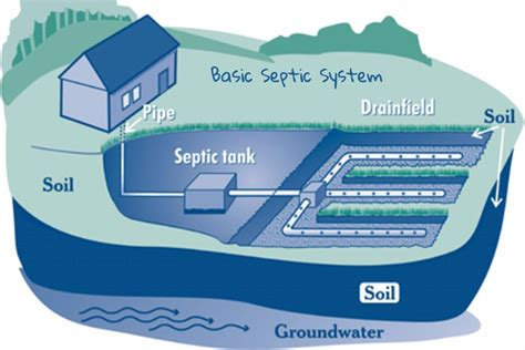 septic tank maintenance a guide for homeowners