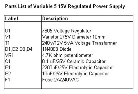 integrated circuit security techniques using variable supply voltage regulated power supply