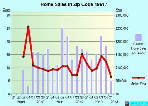 beulah mi zip code 49617 real estate home value