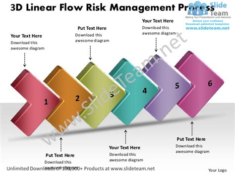 linear flow chart template organization chart template 3d linear flow risk management