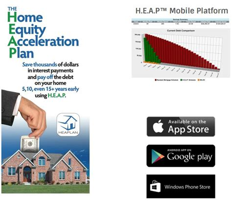 home equity acceleration plan heap home plan