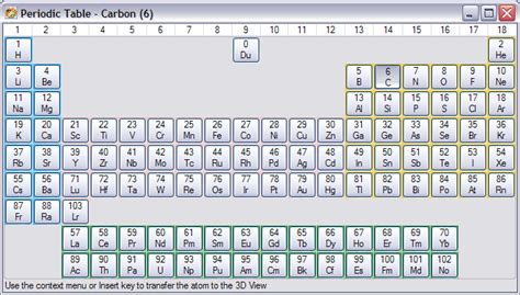 Cyanide Periodic Table by Where Is Cyanide On The Periodic Table Language Of
