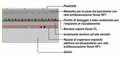 stratigrafia riscaldamento a pavimento reti e membrane nella realizzazione di pavimenti