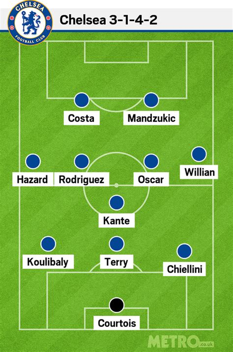 chelsea starting 11 how would chelsea s starting xi look if they signed mario