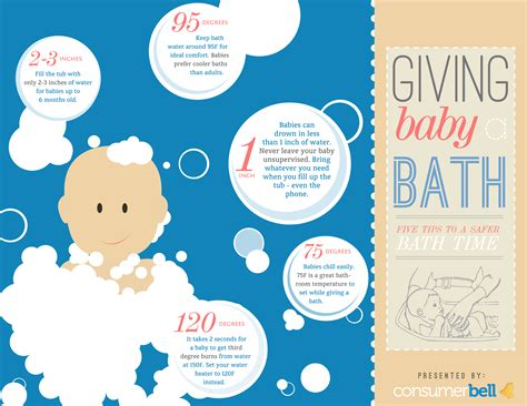 how to bathe a baby in a shower how to bathe a newborn prepare for bathroom war