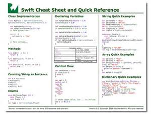 swift kick resources for getting started with the swift