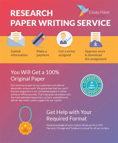 Custom Research Paper Writing by Paper Writer Service