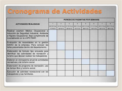 formato del cronograma de las actividades pasantias